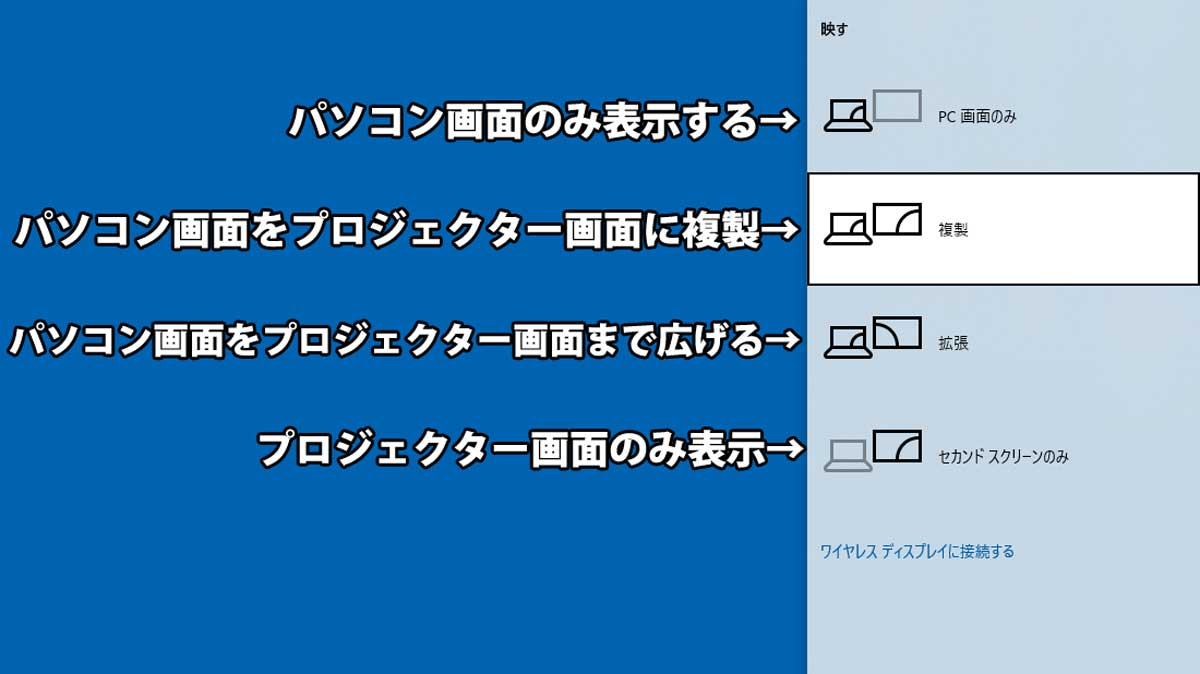 Windows10画面出力種類